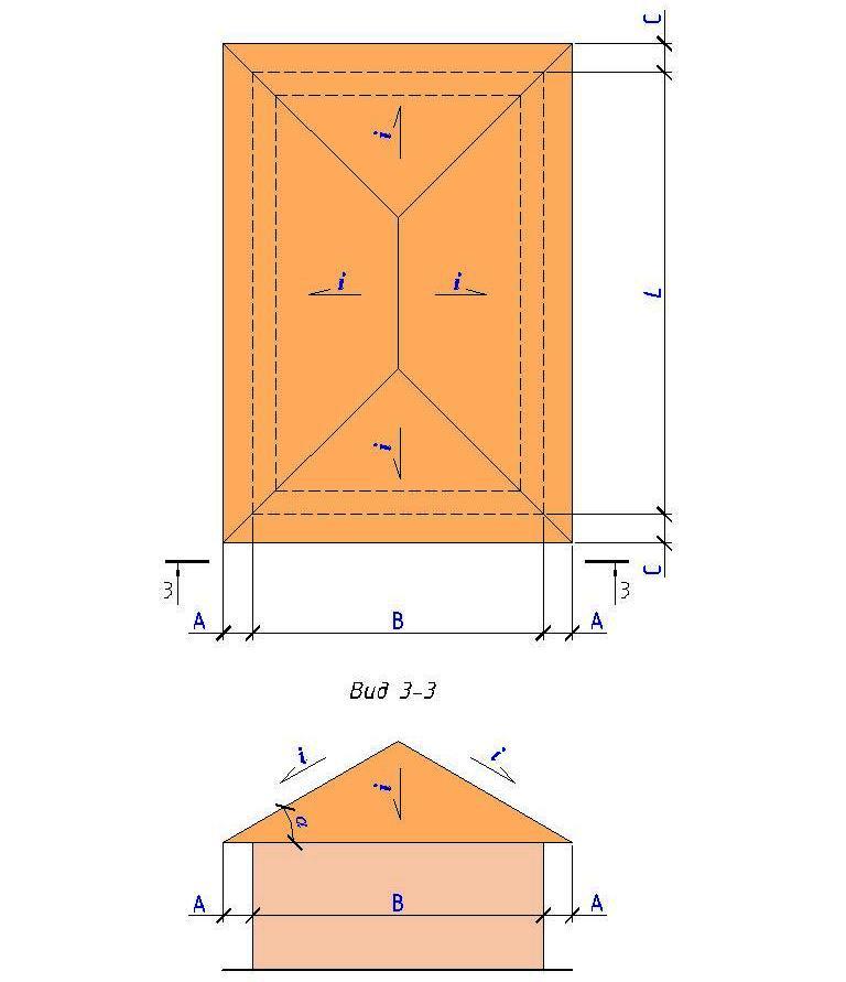 Рис. 3 Схема четырехскатной кровли
