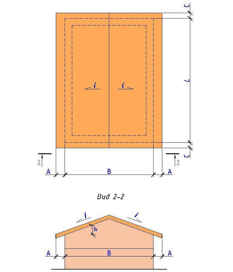 Рис.2 Схема двускатной кровли