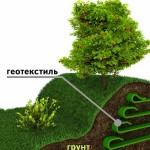 Что такое геотекстиль? Область его применения, особенности, преимущества и недостатки