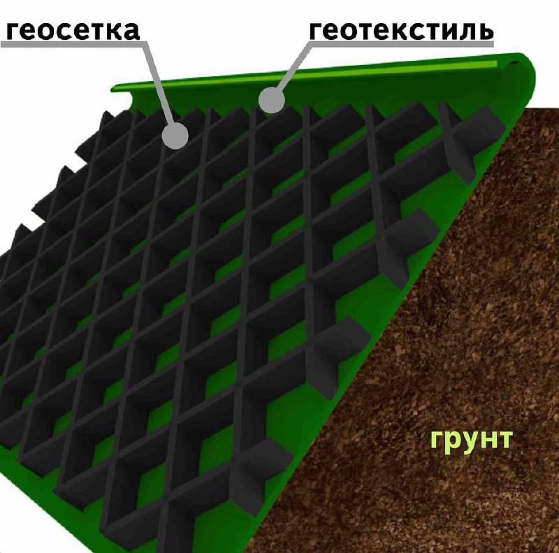 Фото 9. Закрепление грунта откоса полимерной георешеткой, уложенной на полотно геотекстиля