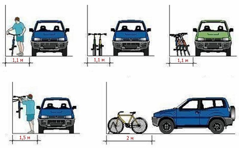 Фото 2. Габаритные размеры при хранении велосипеда в гараже