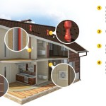 Вентиляционные приточные клапаны — решение проблемы притока воздуха в дом