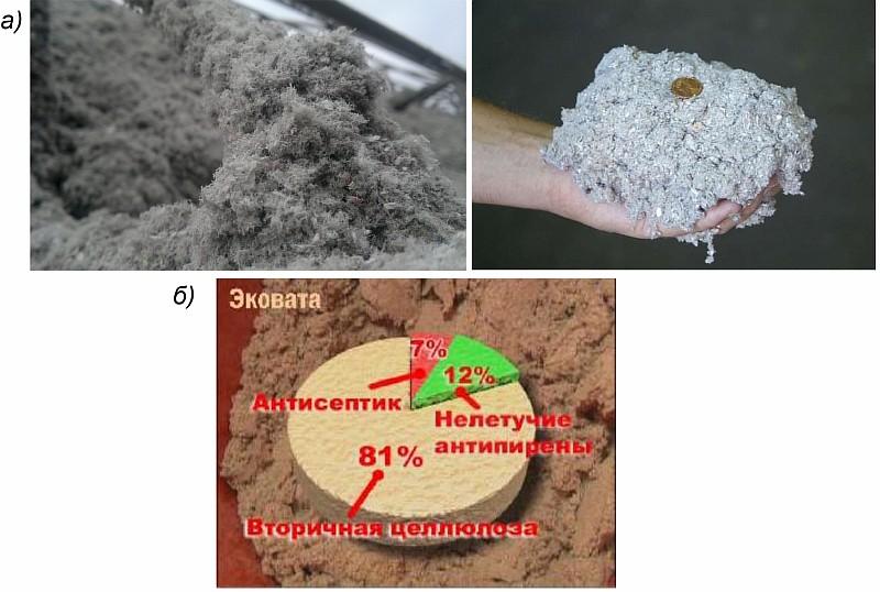 Утеплитель из целлюлозы и его состав