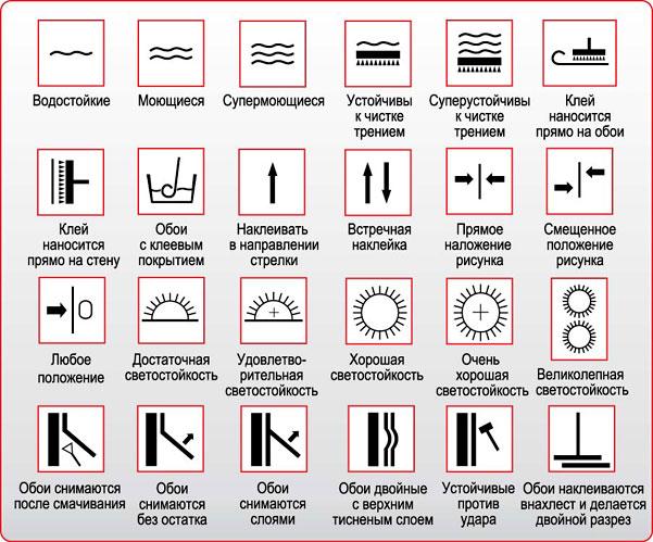 Фото 20. Условные обозначения обоев
