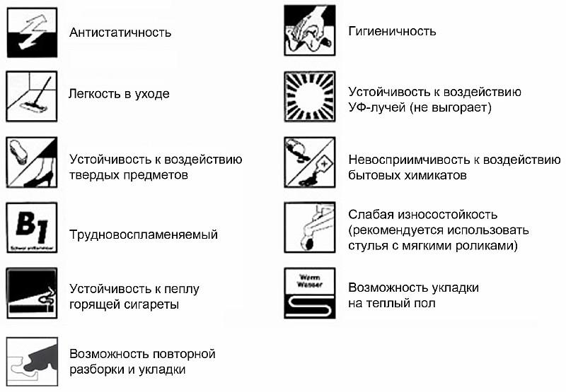 Возможные пиктограммы на упаковке ламината