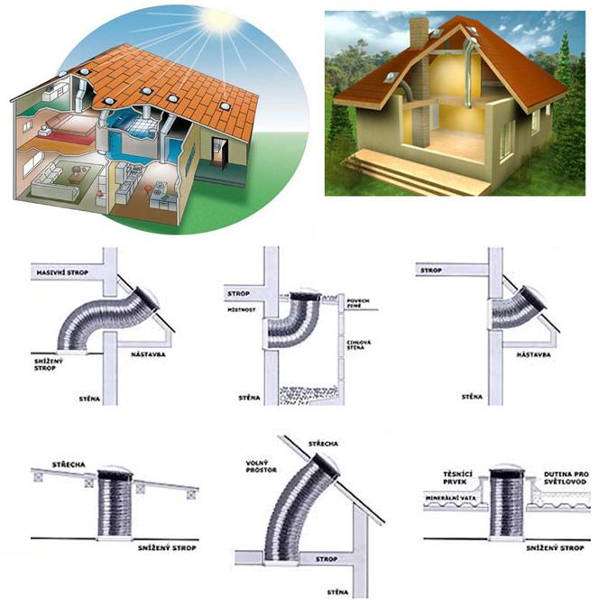 Варианты установки светового туннеля