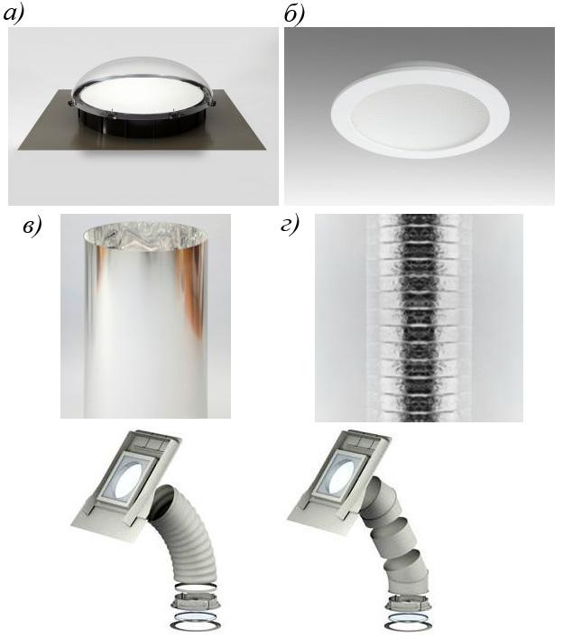 Конструкция световода ALLUX