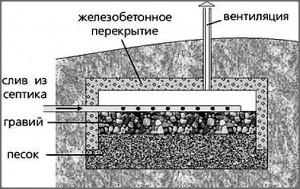 Фильтрационная кассета (инфильтратор)
