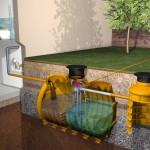 Автономная система канализации (АСК): система очистки сточных вод — виды, характеристики, описание