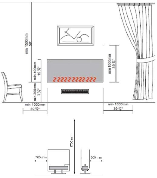 Рекомендации по расположению биокамина в помещении