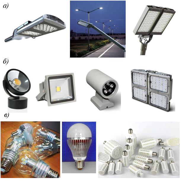 Виды светодиодных ламп в зависимости от назначения