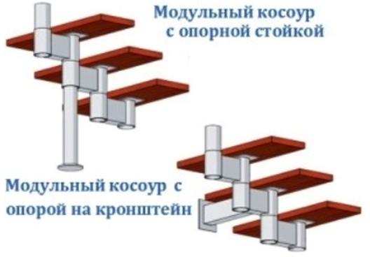 Модульные лестницы - типы сборки, монтаж, достоинства и недостатки, GIDproekt