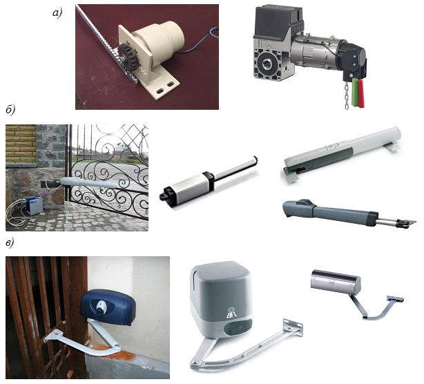 Типы автоматики для въездных ворот