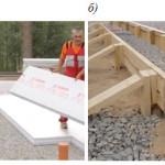 Утепленная шведская плита (УШП) — устройство, область применения