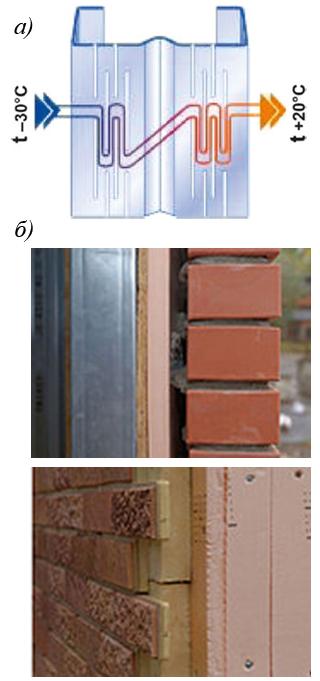 Преимущества применения ЛСТК технологии для строительства зданий