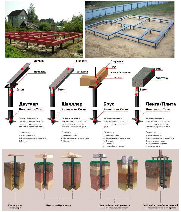 Варианты обвязка свай с помощью устройства ростверка из деревянных брусов, металлических швеллеров или бетона