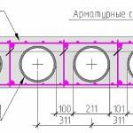 Применение бу асбестоцементных труб для покрытий и перекрытий