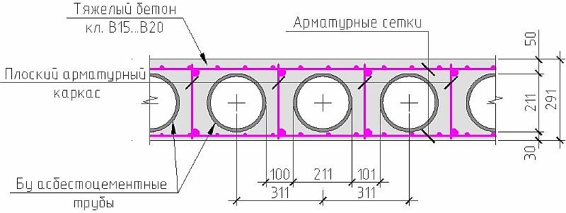 Вариант покрытия из бу асбестоцементных труб для повышения прочности и жесткости конструкции перекрытия (покрытия)