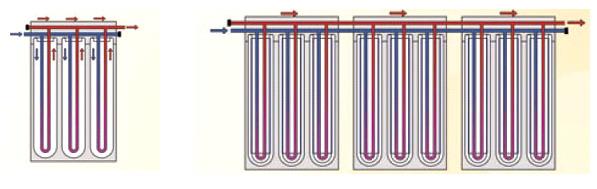 Гидравлическая система коллектора