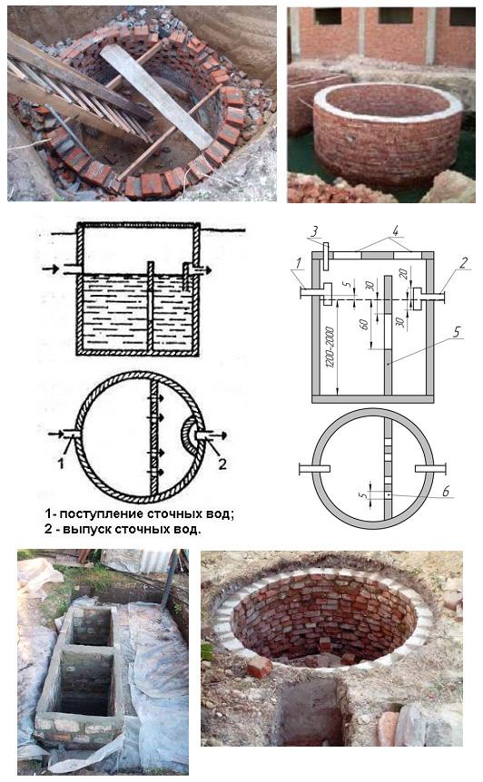Устройство септика из кирпича (схема)