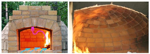 Движение холодных и горячих потоков в помпейской печи