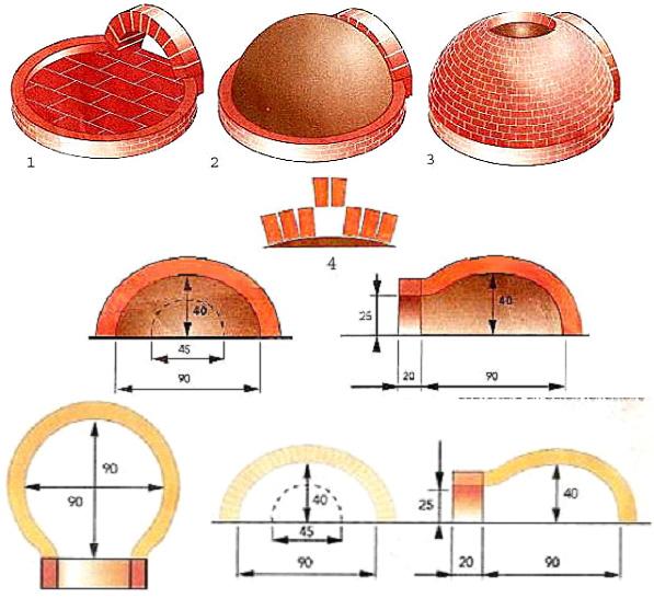 Основные этапы строительства кирпичной помпейской печи