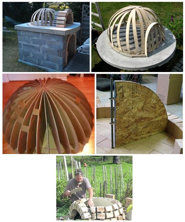 Варианты устройства модели купола