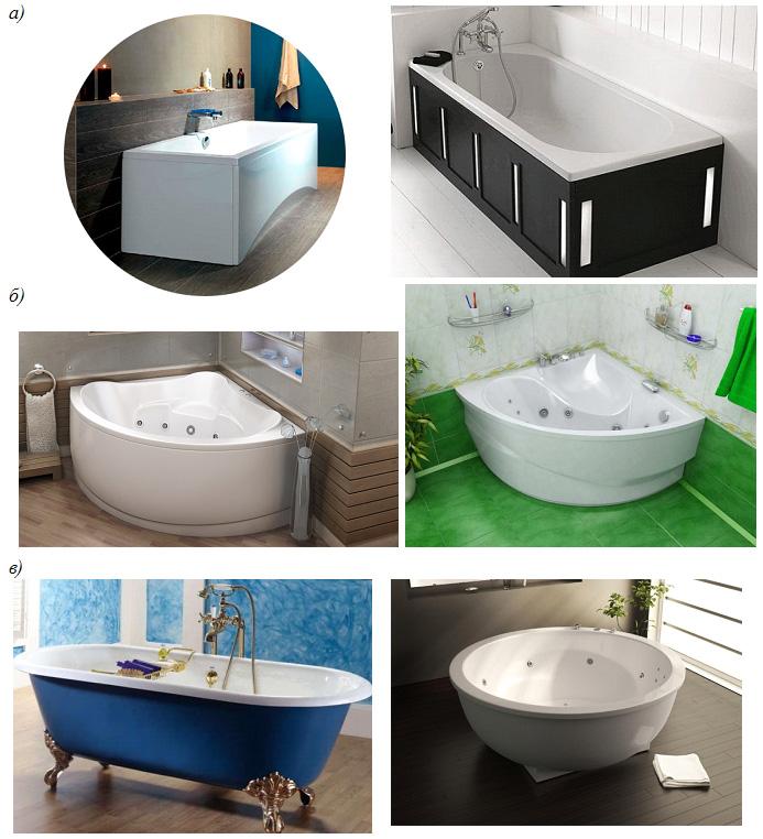 Виды ванн в зависимости от месторасположения