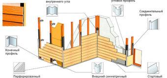 Фиброцементный сайдинг для наружной отделки стен — применение, монтаж, советы