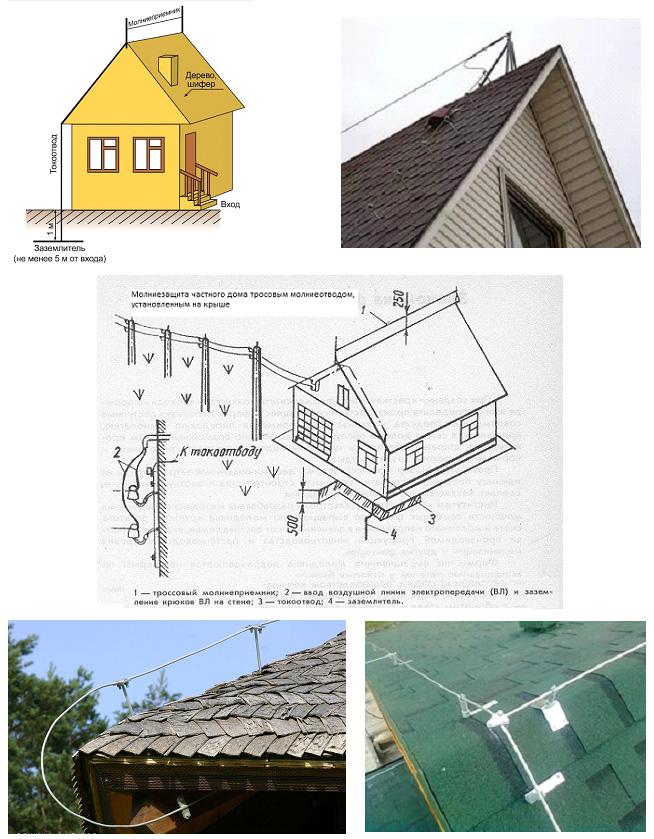 Схема тросового молниеотвода