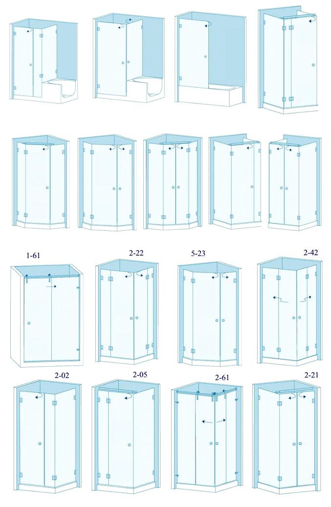 Типы открытия дверей душевой кабины