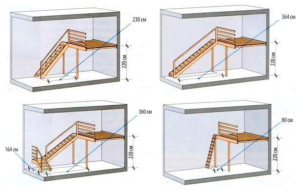 Варианты устройства лестниц с антресольного этажа