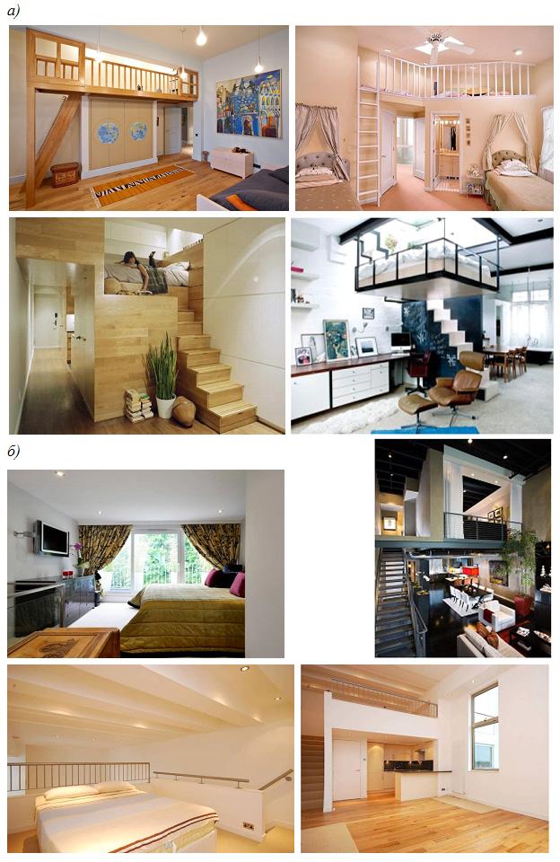 Антресольный этаж в виде: а) полноценной спальни; б) спального места