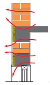 Опорная зона плиты перекрытия на наружную стену