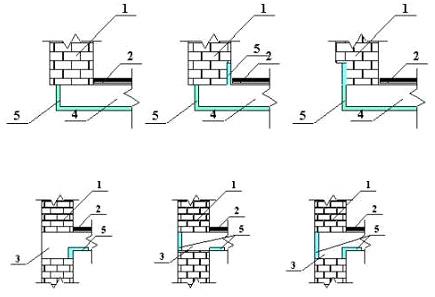 Основные варианты решений по устранению мостиков холода