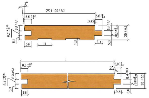 Основные размеры и форма паркетной доски