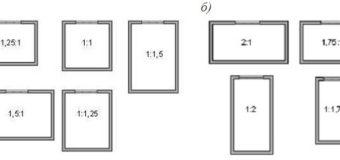 Выбор оптимального размера помещений жилого дома: подбор соотношения сторон